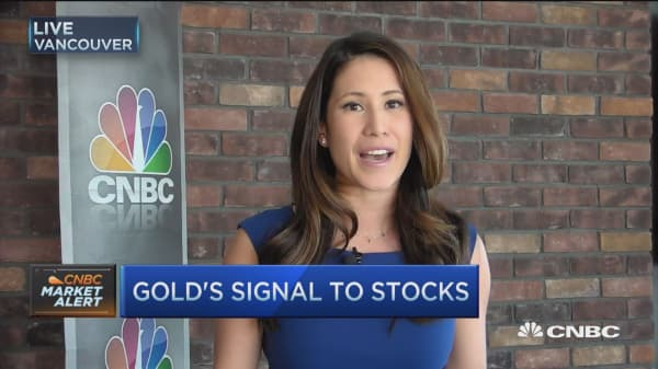 Gold's signal to stocks