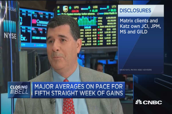 Katz: Buy in the next pullback
