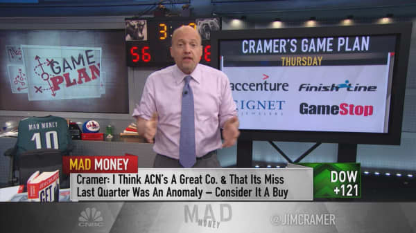Cramer's game plan: The right stocks to be in