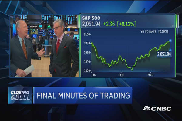Pisani: Today's a consolidation day