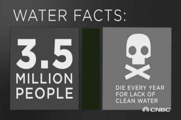 World Water Day facts