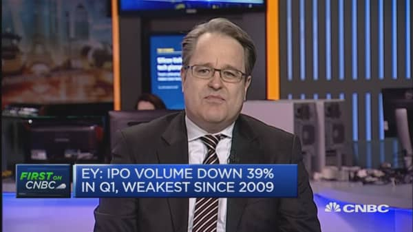 Global IPO activity slowing