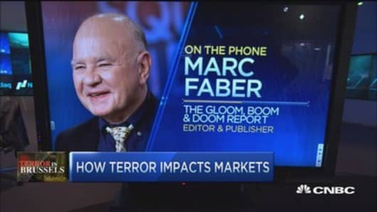 How terror impacts markets: March Faber