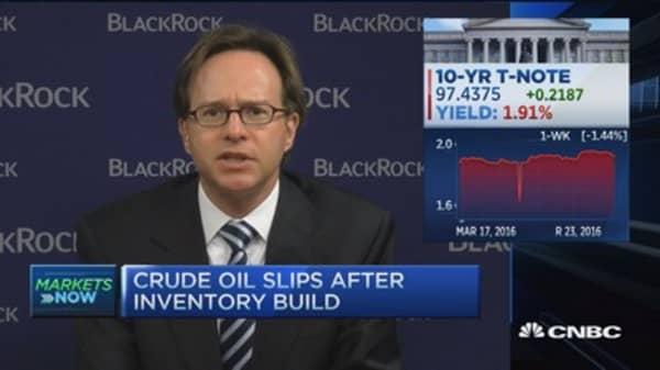 Markets taking Fed commentary in stride: BlackRock
