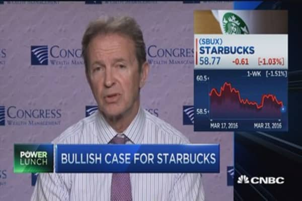 Starbucks bull vs. bear
