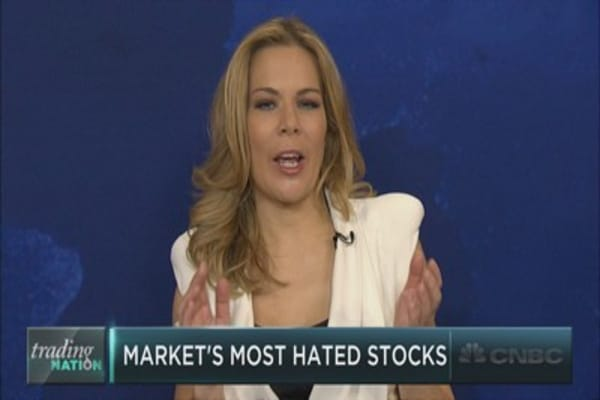 Trading the market's most hated stocks