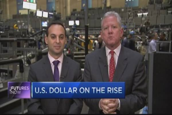 Is the dollar rally back on?