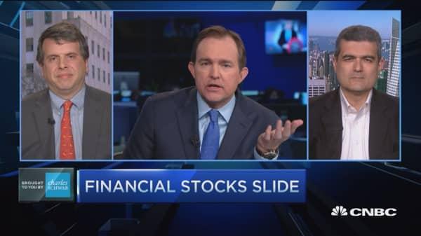 Trading Nation: Financial stocks slide