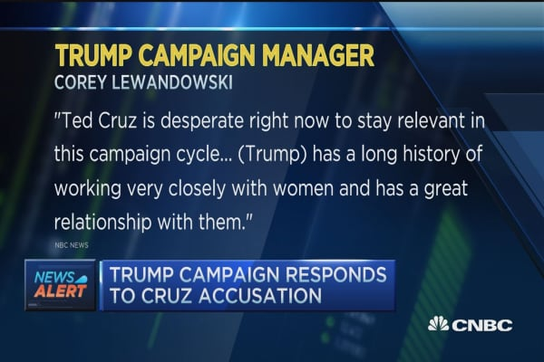 Trump campaign: Ted Cruz is desperate