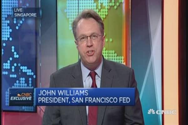 Fed still 'data dependant'