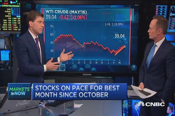 Market pullback 'necessary'