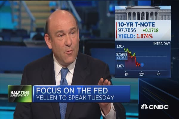 Fed's view amid shifting data