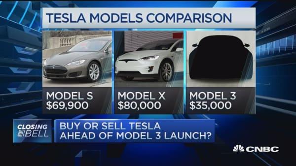 Buy or sell Tesla ahead of Model 3?