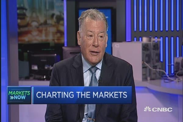 Definitely in a bear market now: Strategist