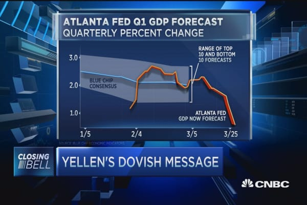 Will the Fed ever hike again?