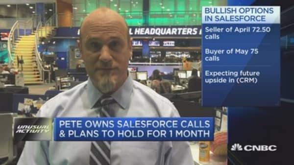 Unusual Activity: Salesforce