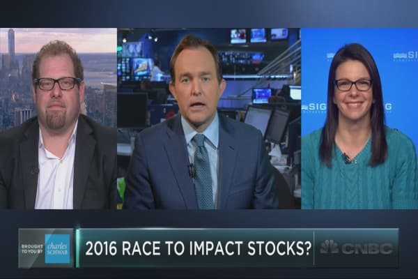 Will the 2016 race start to impact stocks?