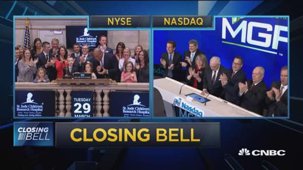 Dovish Yellen moved markets