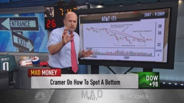 Cramer: Hitting bottom? Best entry, exit points