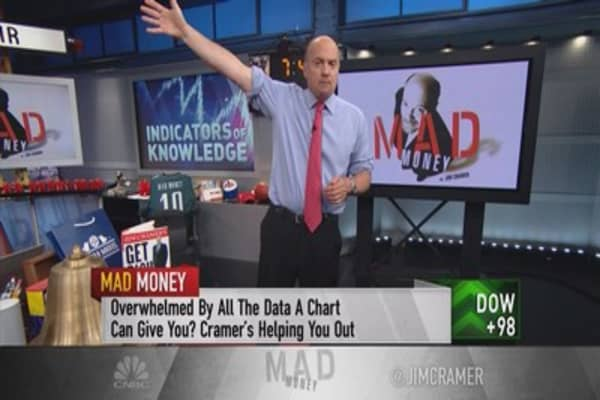 Cramer: Booyah! Finding stocks ready to explode