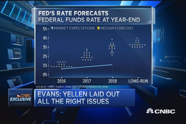 Fed's Evans: Yellen laid out all the right issues