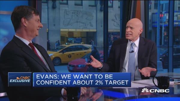 CNBC Pro uncut: Fed's Charles Evans