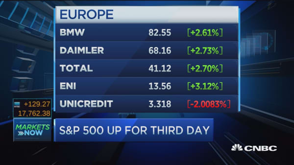 Pisani: Weak dollar's impact around the world