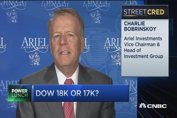 Market expectations amid Fed cloud