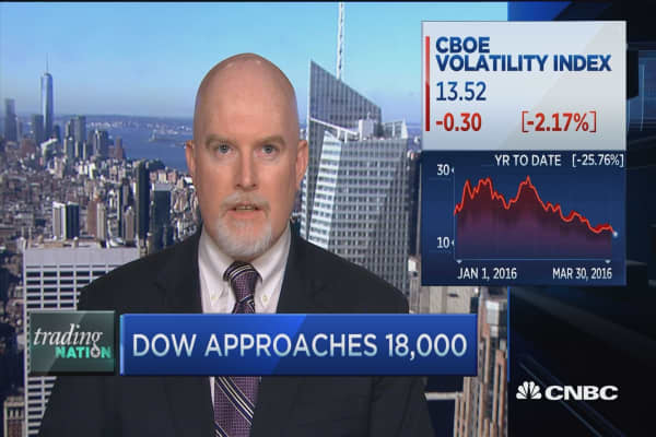 Trading Nation: Dow approaches 18,000