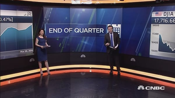 CNBC looks back at the last quarter