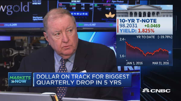 Cashin: Mostly end-of-quarter adjustments today