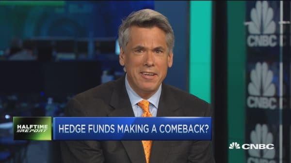 Hedge fund pain