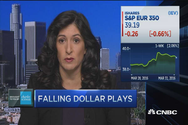 Trading Nation: Falling dollar plays