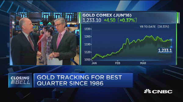 Pisani: Dollar weakness was most important story
