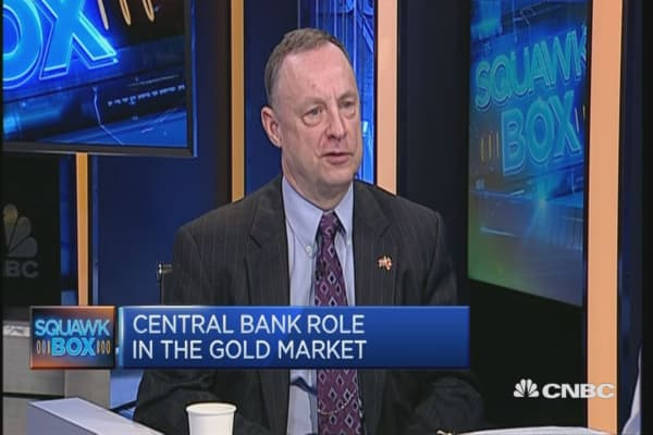 Central banks impact on Gold