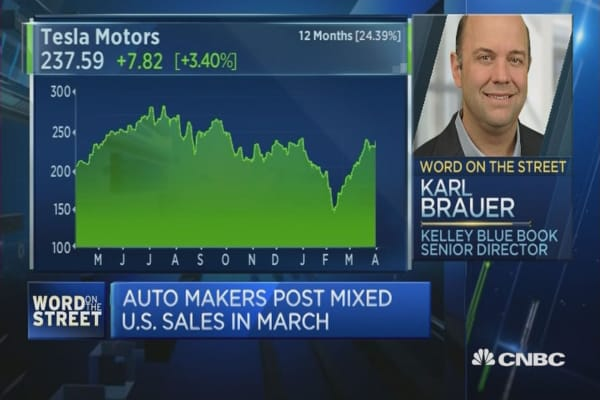 Auto Makers post mixed US sales in March; Tesla's Model 3 launch