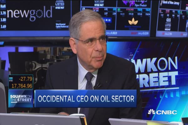 OXY CEO: Asset quality is everything