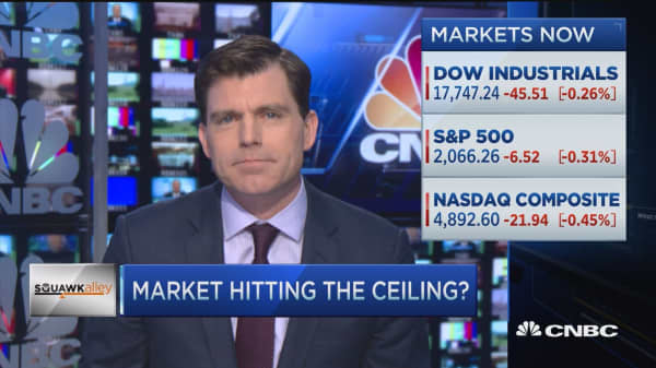 Market hitting the ceiling?