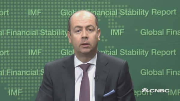 IMF: China spillovers will become more important
