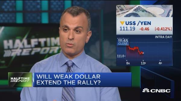 Will weak dollar extend rally?