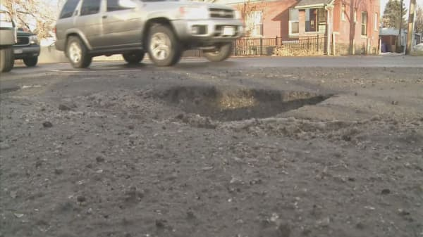 Little funding to fix potholes