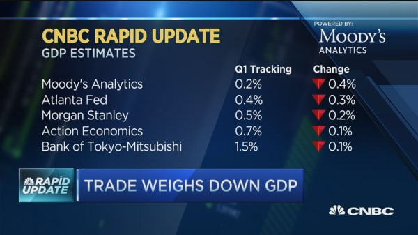 Economists reduce Q1 GDP forecasts