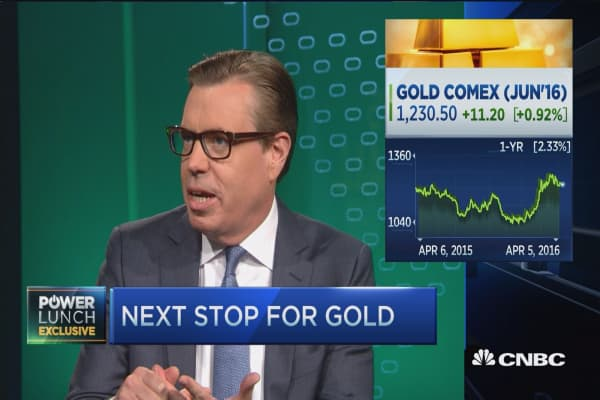 Goldman's Currie: Pressure oil, short gold