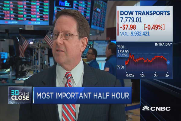 Pro: Dow Transports is biggest concern
