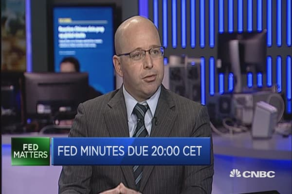 FOMC minutes: What it means for USD?