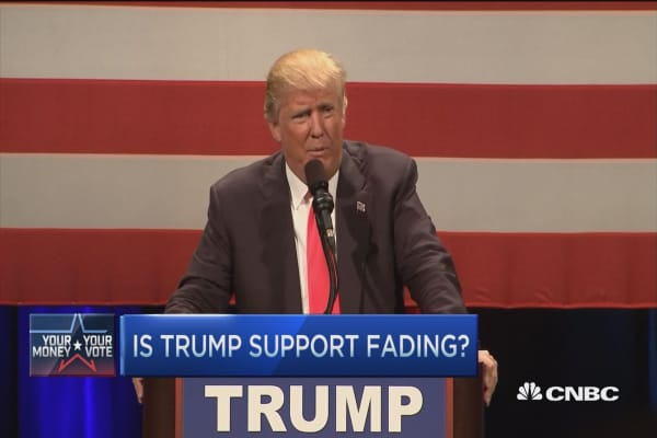 Trump momentum fading?