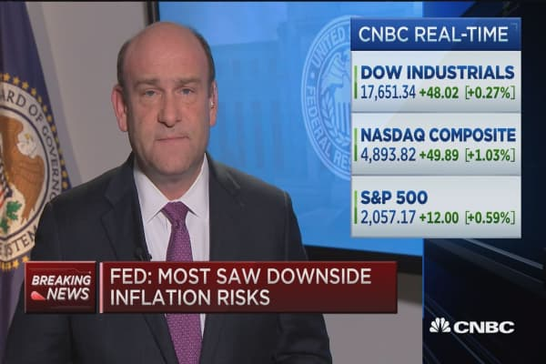 Fed releases minutes