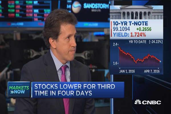 Pro: Faster bank deleveraging danger to financial system