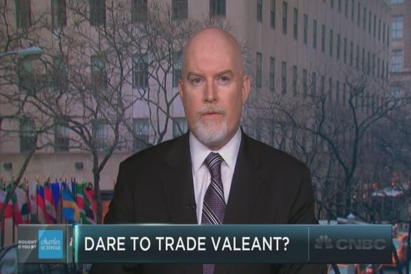 Do you dare to buy Valeant?