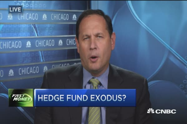 Pain across the hedge fund community